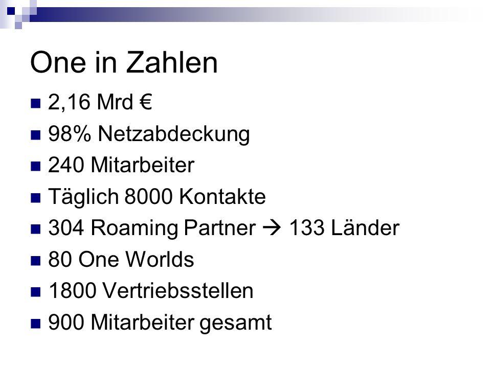 One in Zahlen 2,16 Mrd 98% Netzabdeckung 240 Mitarbeiter Täglich 8000 Kontakte 304 Roaming Partner 133 Länder 80 One Worlds 1800 Vertriebsstellen 900