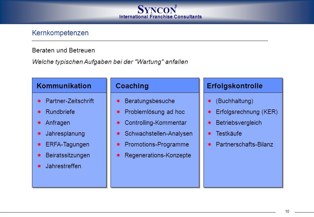 10 International Franchise Consultants S YNCON ® Kernkompetenzen Beraten und Betreuen Welche typischen Aufgaben bei der