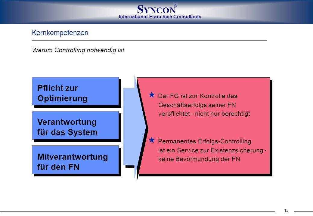 13 International Franchise Consultants S YNCON ® Kernkompetenzen Warum Controlling notwendig ist Der FG ist zur Kontrolle des Geschäftserfolgs seiner