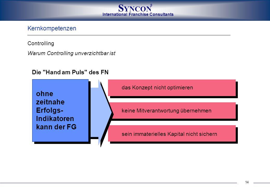 14 International Franchise Consultants S YNCON ® Kernkompetenzen Controlling Warum Controlling unverzichtbar ist das Konzept nicht optimieren keine Mi