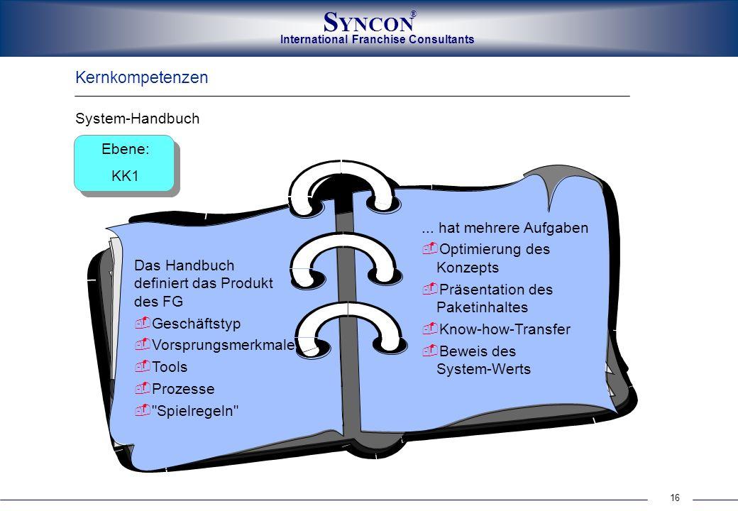 16 International Franchise Consultants S YNCON ® Kernkompetenzen System-Handbuch Das Handbuch definiert das Produkt des FG Geschäftstyp Vorsprungsmerk
