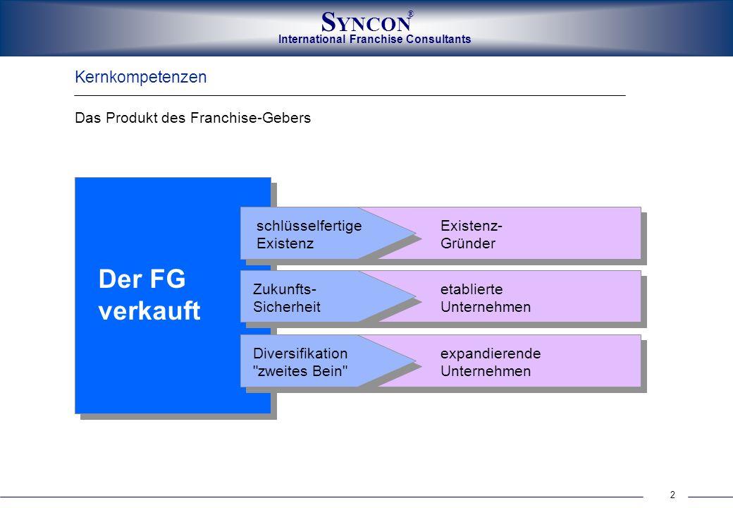 2 International Franchise Consultants S YNCON ® Kernkompetenzen Das Produkt des Franchise-Gebers schlüsselfertige Existenz Existenz- Gründer Zukunfts-