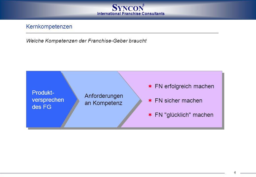 4 International Franchise Consultants S YNCON ® Kernkompetenzen Welche Kompetenzen der Franchise-Geber braucht Produkt- versprechen des FG Anforderung