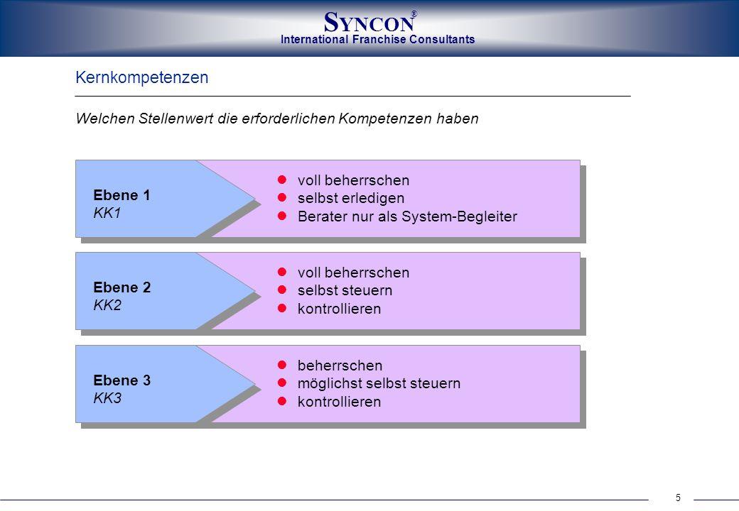 5 International Franchise Consultants S YNCON ® Kernkompetenzen Welchen Stellenwert die erforderlichen Kompetenzen haben Ebene 1 KK1 voll beherrschen