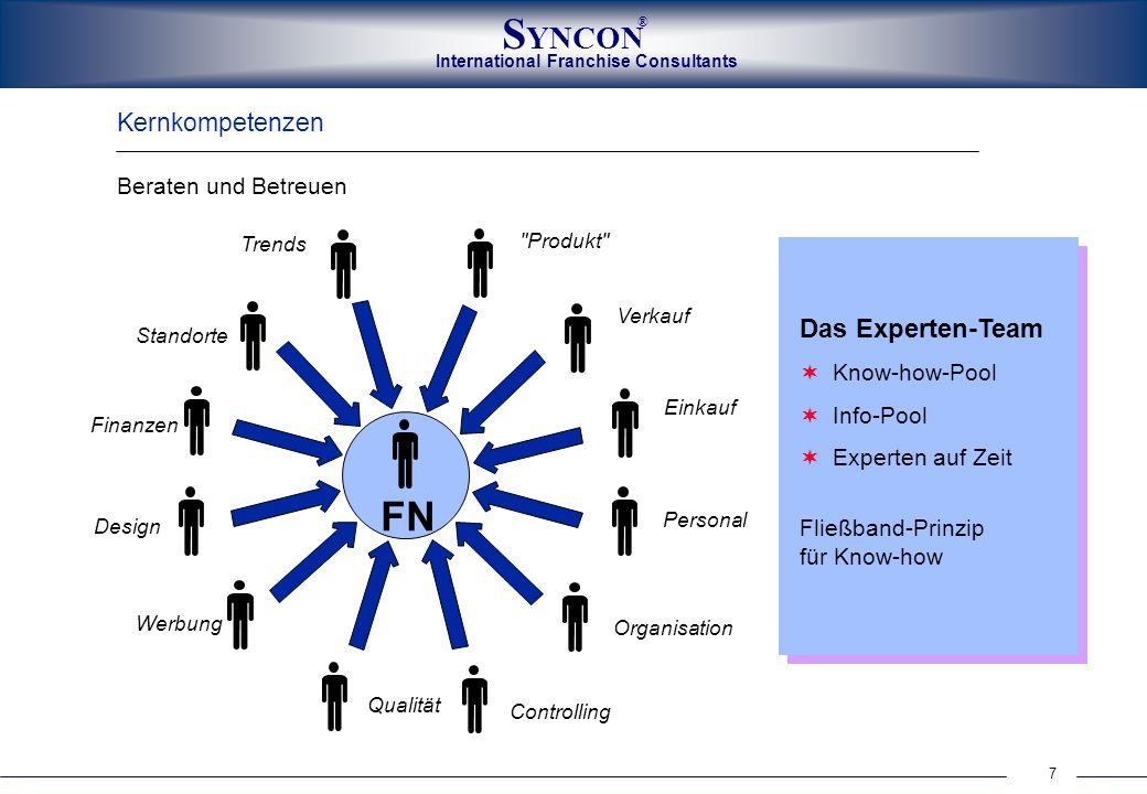 7 International Franchise Consultants S YNCON ® Kernkompetenzen Beraten und Betreuen FN Einkauf Verkauf Personal Organisation Controlling Qualität Wer