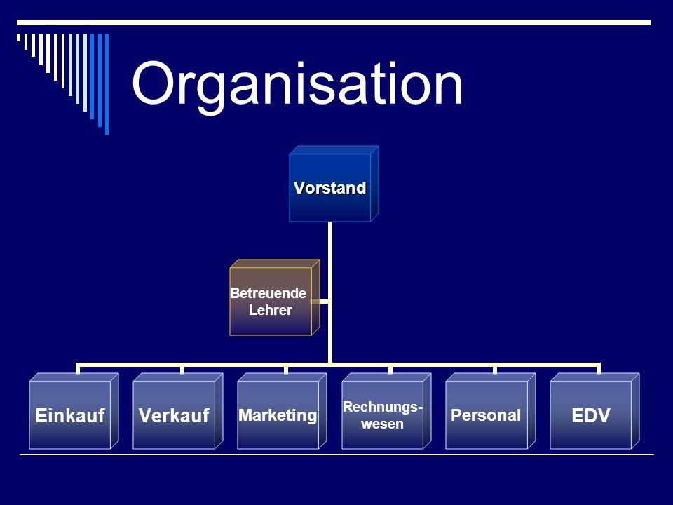 OrganisationVorstand EinkaufVerkaufMarketing Rechnungs- wesen PersonalEDV Betreuende Lehrer