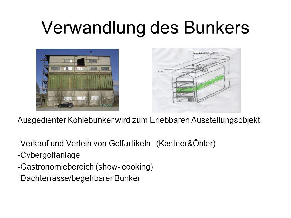 Verwandlung des Bunkers Ausgedienter Kohlebunker wird zum Erlebbaren Ausstellungsobjekt -Verkauf und Verleih von Golfartikeln (Kastner&Öhler) -Cybergolfanlage -Gastronomiebereich (show- cooking) -Dachterrasse/begehbarer Bunker