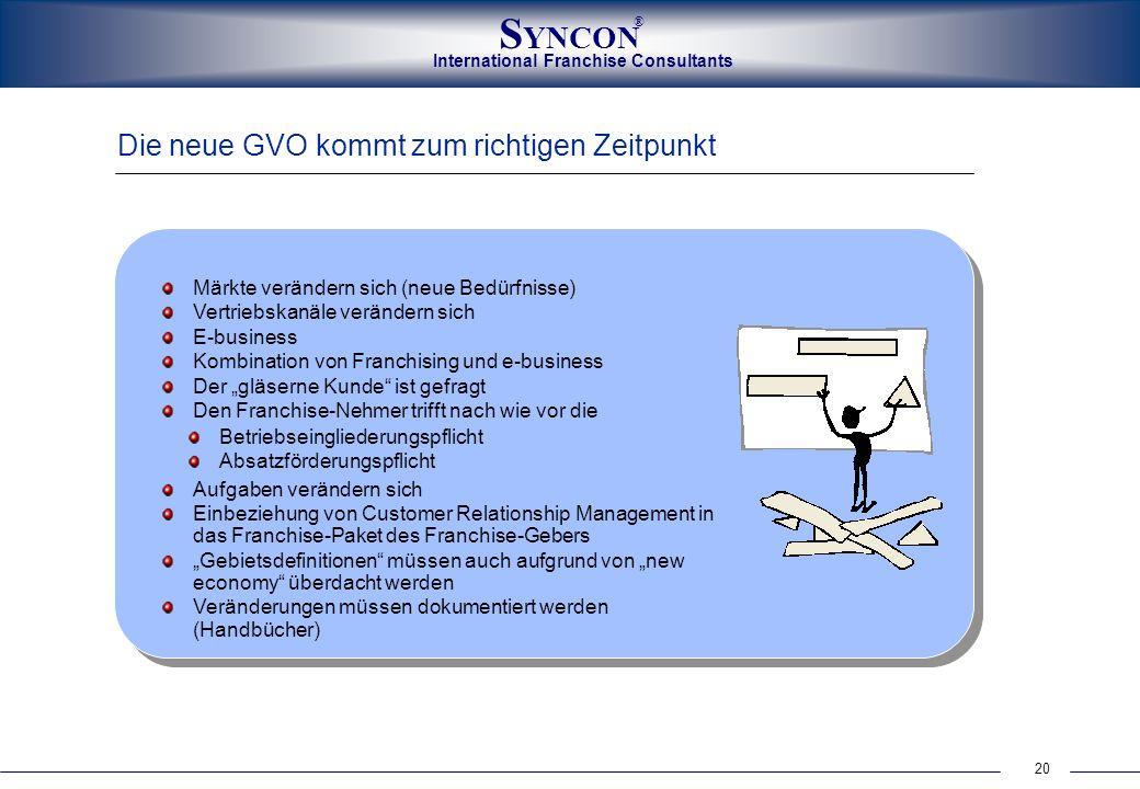 International Franchise Consultants S YNCON ® 20 Die neue GVO kommt zum richtigen Zeitpunkt Betriebseingliederungspflicht Absatzförderungspflicht Aufg