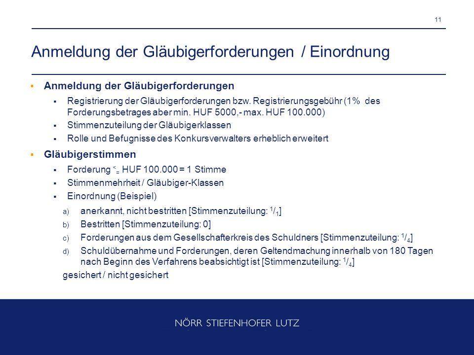 11 Anmeldung der Gläubigerforderungen / Einordnung Anmeldung der Gläubigerforderungen Registrierung der Gläubigerforderungen bzw. Registrierungsgebühr