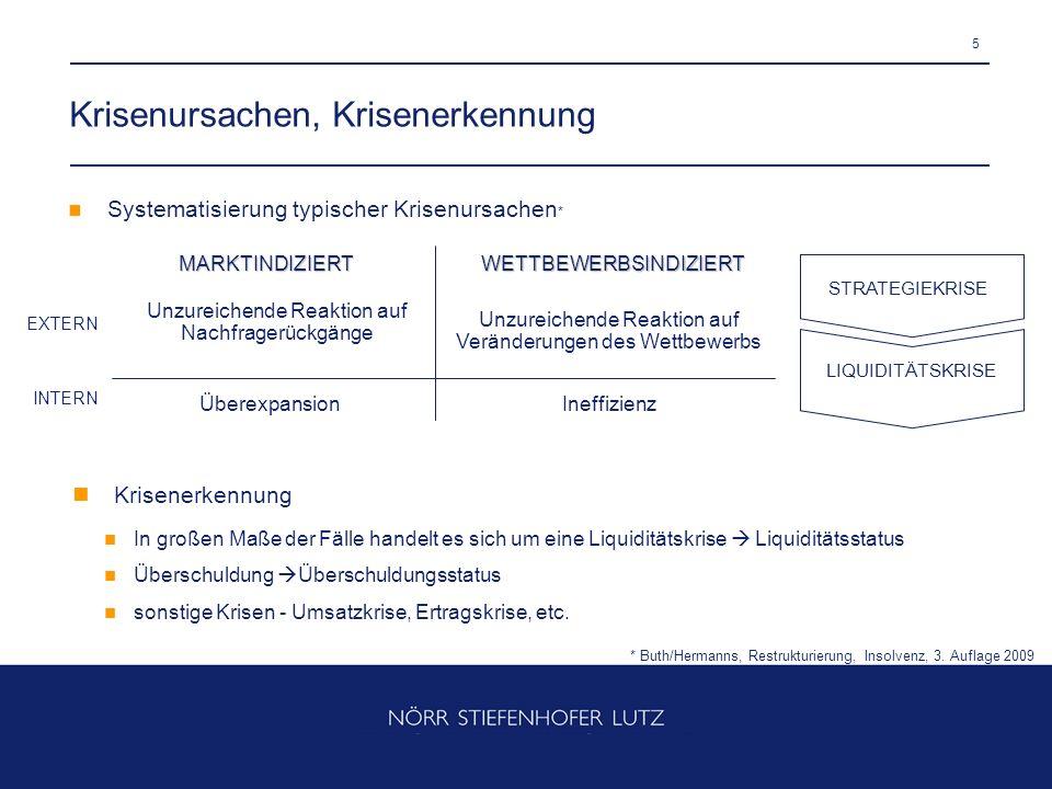 5 Krisenursachen, Krisenerkennung Systematisierung typischer Krisenursachen * Unzureichende Reaktion auf Nachfragerückgänge Überexpansion Unzureichend