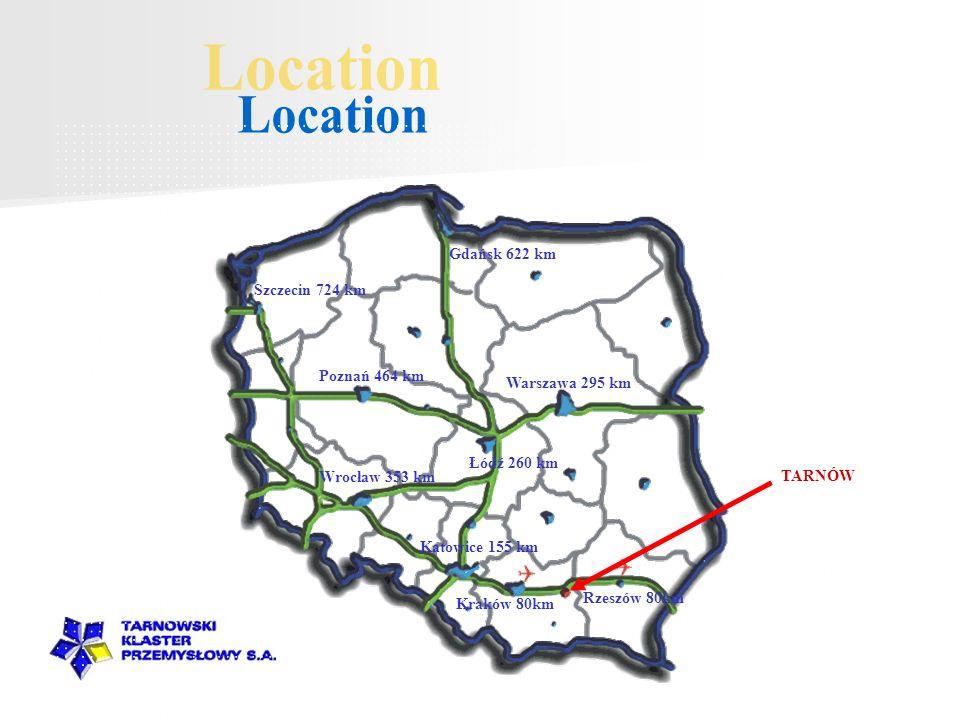 Poznań 464 km Łódź 260 km Katowice 155 km Wrocław 353 km Szczecin 724 km Gdańsk 622 km Rzeszów 80km Kraków 80km TARNÓW Warszawa 295 km