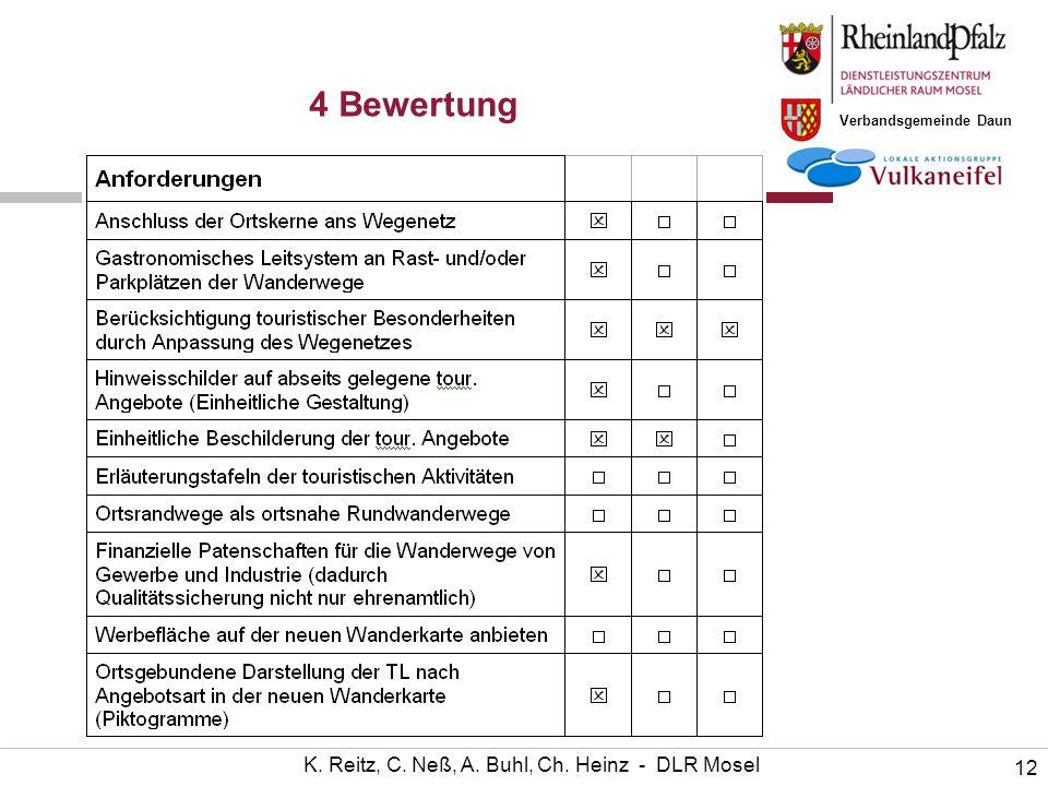 Verbandsgemeinde Daun 12 K. Reitz, C. Neß, A. Buhl, Ch. Heinz - DLR Mosel 4 Bewertung