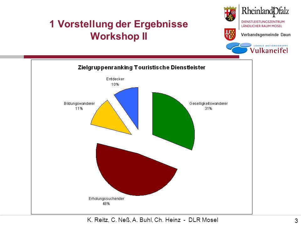 Verbandsgemeinde Daun 14 K.Reitz, C. Neß, A. Buhl, Ch.