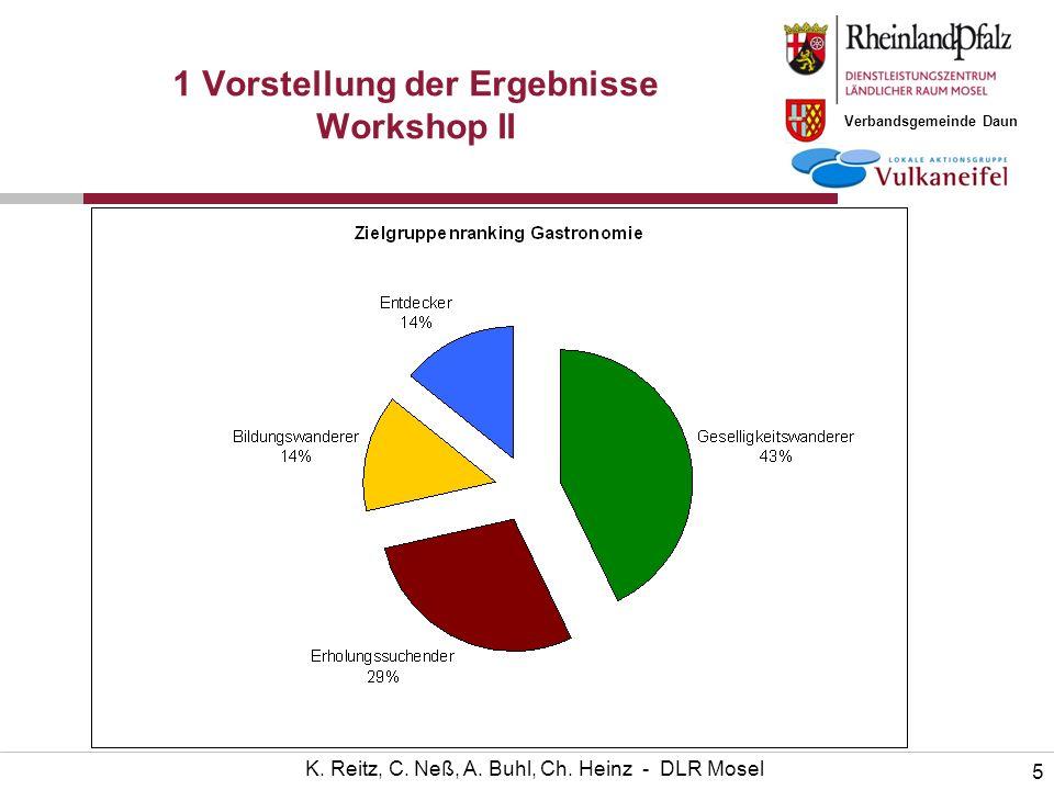 Verbandsgemeinde Daun 5 K. Reitz, C. Neß, A. Buhl, Ch.