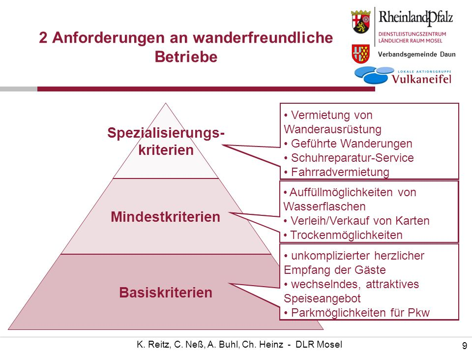 Verbandsgemeinde Daun 9 K. Reitz, C. Neß, A. Buhl, Ch.