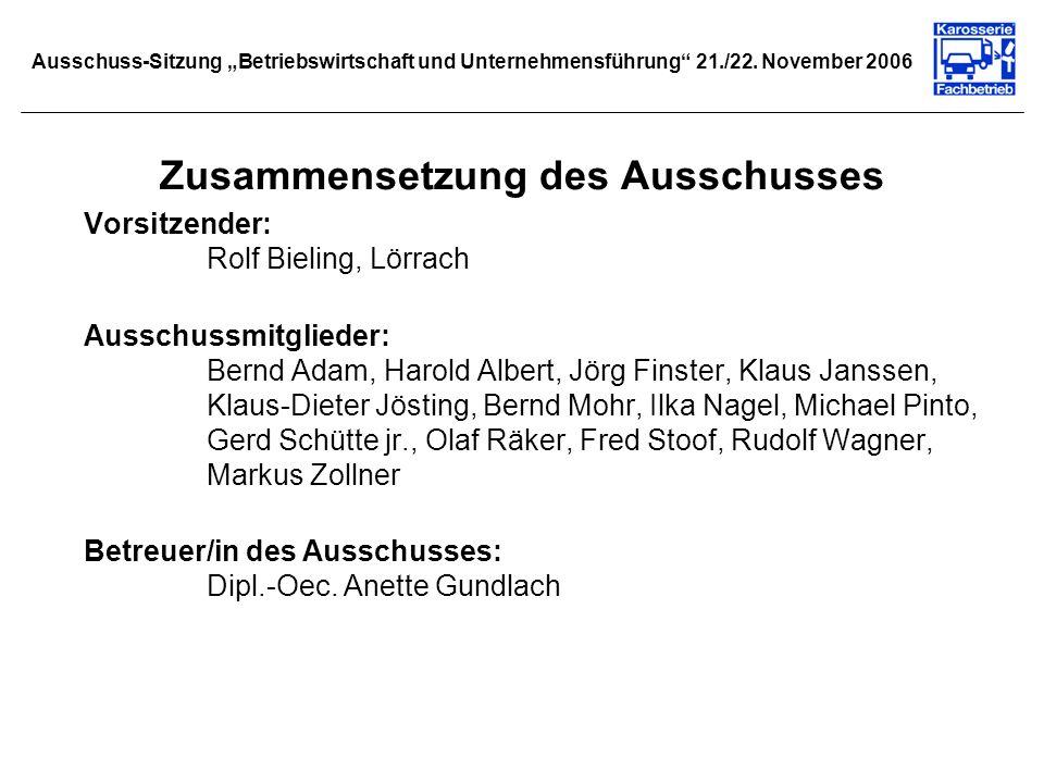 Ausschuss-Sitzung Betriebswirtschaft und Unternehmensführung 21./22. November 2006 Zusammensetzung des Ausschusses Vorsitzender: Rolf Bieling, Lörrach