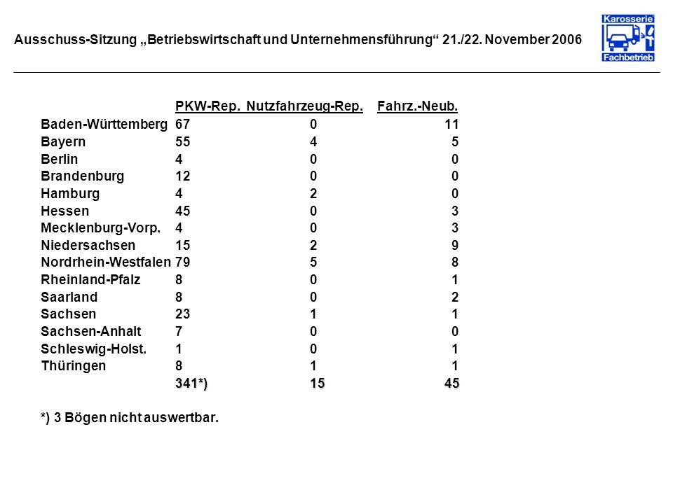 Ausschuss-Sitzung Betriebswirtschaft und Unternehmensführung 21./22. November 2006 PKW-Rep. Nutzfahrzeug-Rep.Fahrz.-Neub. Baden-Württemberg67011 Bayer
