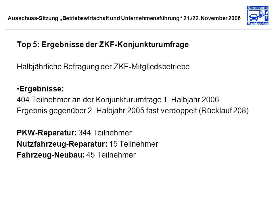 Ausschuss-Sitzung Betriebswirtschaft und Unternehmensführung 21./22. November 2006 Top 5: Ergebnisse der ZKF-Konjunkturumfrage Halbjährliche Befragung