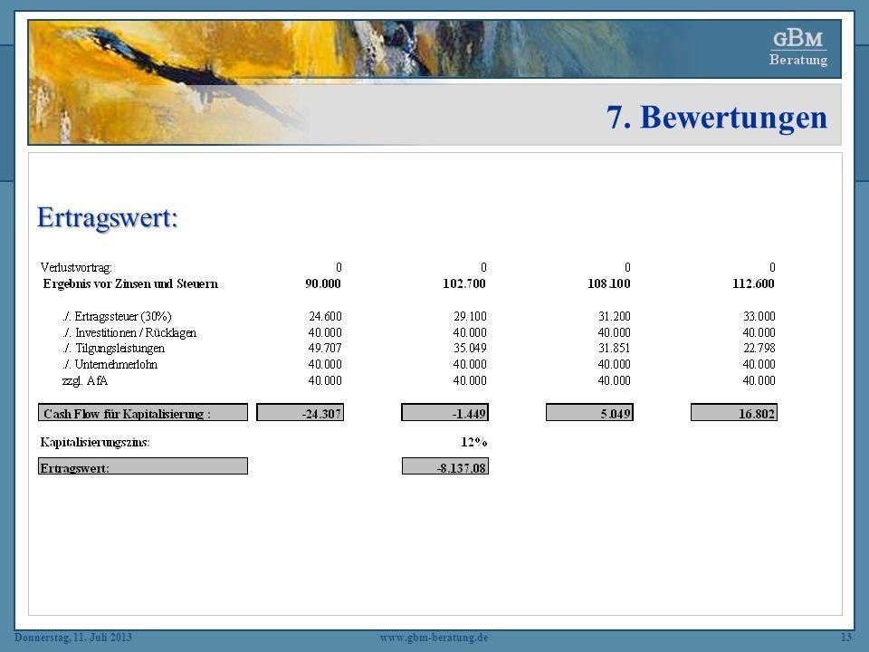 Donnerstag, 11. Juli 2013 7. Bewertungen Ertragswert: www.gbm-beratung.de13