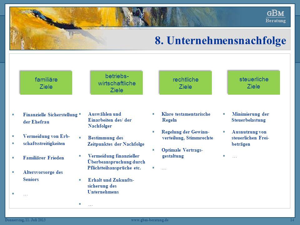 Donnerstag, 11. Juli 2013 8. Unternehmensnachfolge www.gbm-beratung.de14 Finanzielle Sicherstellung der Ehefrau Vermeidung von Erb- schaftsstreitigkei