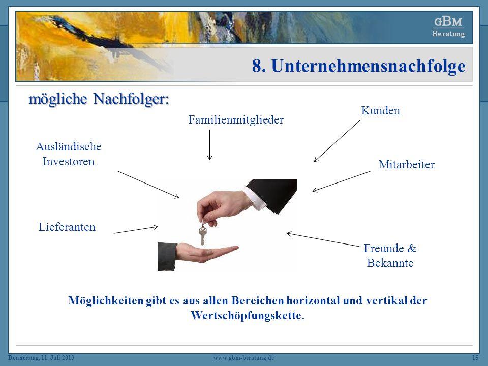 Donnerstag, 11. Juli 2013 8. Unternehmensnachfolge www.gbm-beratung.de15 mögliche Nachfolger: mögliche Nachfolger: Ausländische Investoren Familienmit