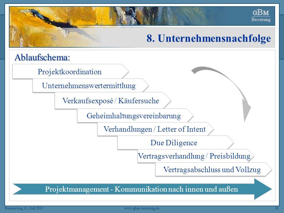 Donnerstag, 11. Juli 2013 Ablaufschema: Ablaufschema: Projektkoordination 8. Unternehmensnachfolge www.gbm-beratung.de16 Unternehmenswertermittlung Ve