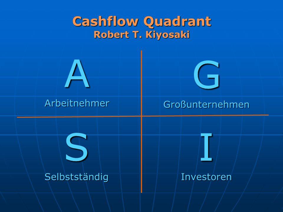 Cashflow Quadrant Robert T. Kiyosaki AArbeitnehmer GGroßunternehmen SSelbstständigIInvestoren