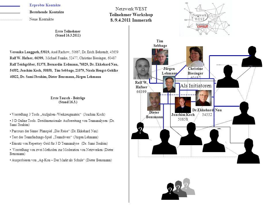 Netzwerk WEST Als Initiatoren Joachim Koch 50858 Dr.Ekkehard Nau 54552 Jürgen Lehmann Dieter Bensmann ? ? ? ? ? Ralf W. Hafner 66399 Christine Biesing