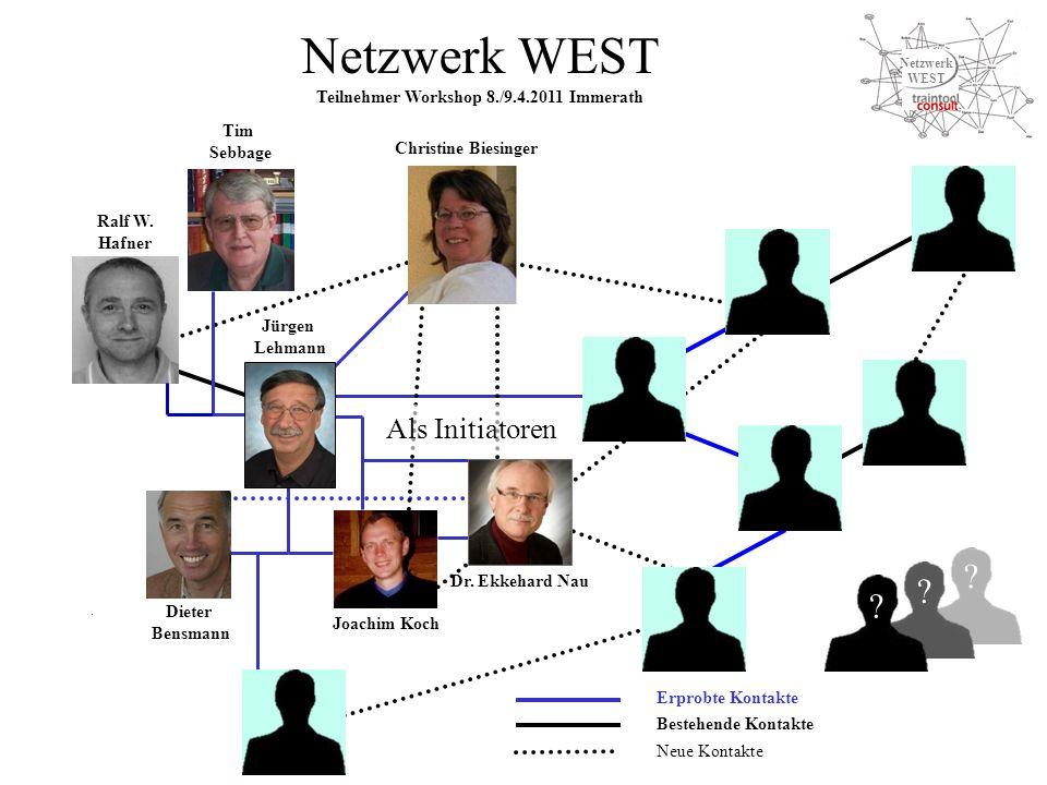 Erprobte Kontakte Bestehende Kontakte Neue Kontakte Netzwerk WEST Teilnehmer Workshop 8./9.4.2011 Immerath ? ? ? Joachim Koch Dr. Ekkehard Nau Jürgen