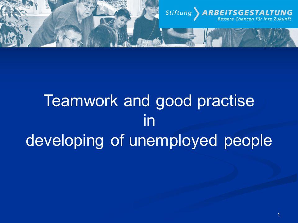 CRESENDO… gegründet 2010, 40 Teilnehmer Richtet sich an junge Arbeitssuchende mit schulischen und persönlichen Problemen Programm:Berufsorientierung Tagesstruktur Arbeitsidentität erarbeiten Realitätsbezug Validierung von Fähigkeiten und Fertigkeiten Stabilisierung der Gesundheit und Persönlichkeit 12