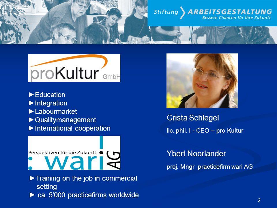 Crista Schlegel lic.phil. I - CEO – pro Kultur Ybert Noorlander proj.