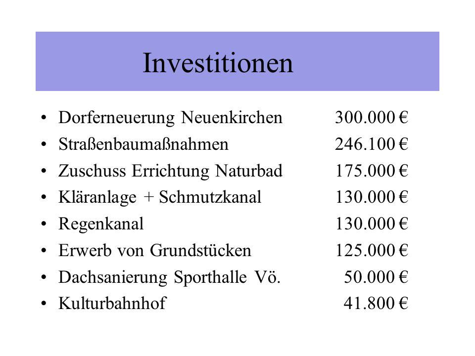 Saldo Kreisumlage/Finanzausgleich