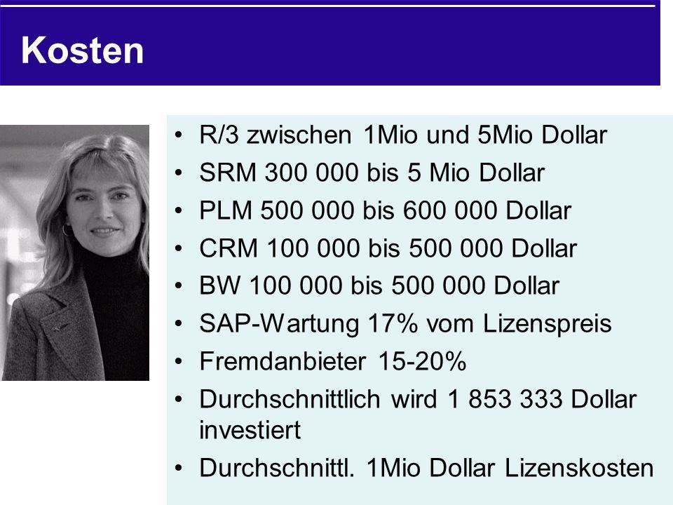 Kosten R/3 zwischen 1Mio und 5Mio Dollar SRM 300 000 bis 5 Mio Dollar PLM 500 000 bis 600 000 Dollar CRM 100 000 bis 500 000 Dollar BW 100 000 bis 500