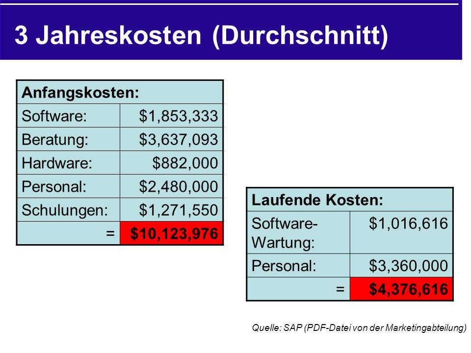 3 Jahreskosten (Durchschnitt) Anfangskosten: Software:$1,853,333 Beratung:$3,637,093 Hardware:$882,000 Personal:$2,480,000 Schulungen:$1,271,550 =$10,