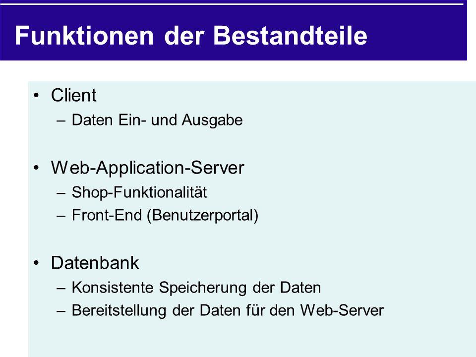 Funktionen der Bestandteile Client –Daten Ein- und Ausgabe Web-Application-Server –Shop-Funktionalität –Front-End (Benutzerportal) Datenbank –Konsiste