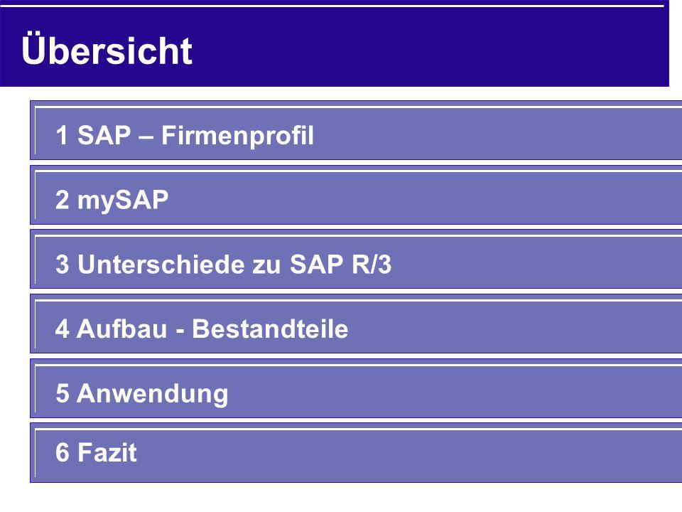 SAP - Firmenprofil 1972 gegründet Weltweit führender Anbieter von Business-Softwarelösungen Hauptsitz Waldorf 29.000 Angestellte in mehr als 50 Ländern 10 Millionen Benutzer fertige Branchenlösungen Systeme, Anwendungen, Produkte in der Datenverarbeitung