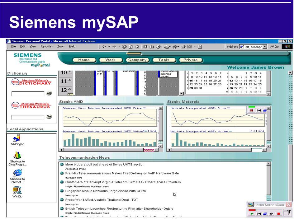 Siemens mySAP