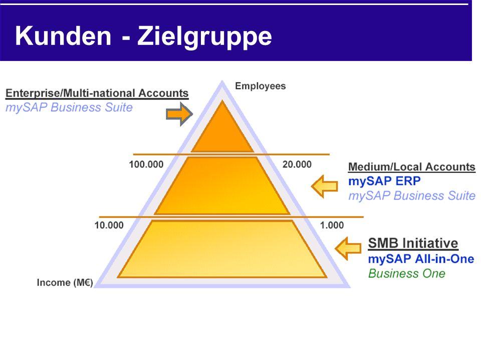 Datenbank Open Source SAP-DB (http://www.sapdb.org)http://www.sapdb.org Für alle Systeme verfügbar SQL92, Oracle 7 kompatibel B* Trees Online Backup Multi-Prozessor fähig Automatisches load Balancing UNICODE fähig