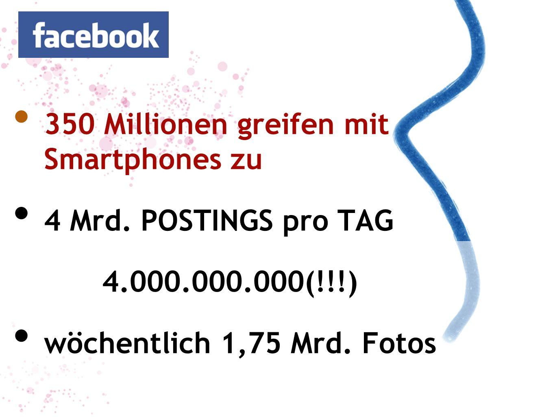 350 Millionen greifen mit Smartphones zu 4 Mrd. POSTINGS pro TAG 4.000.000.000(!!!) wöchentlich 1,75 Mrd. Fotos