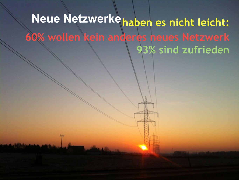 Neue Netzwerke haben es nicht leicht: 60% wollen kein anderes neues Netzwerk 93% sind zufrieden