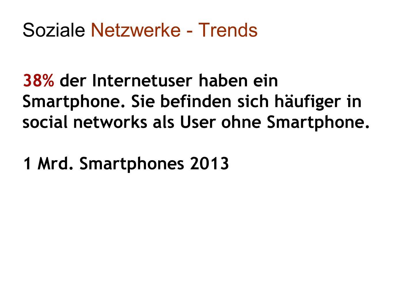 Soziale Netzwerke - Trends 38% der Internetuser haben ein Smartphone.