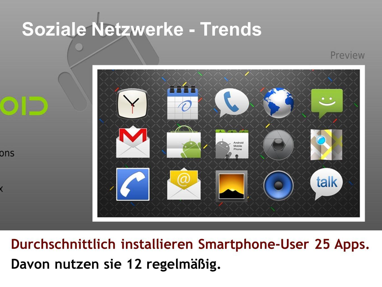 Soziale Netzwerke - Trends Durchschnittlich installieren Smartphone-User 25 Apps. Davon nutzen sie 12 regelmäßig.
