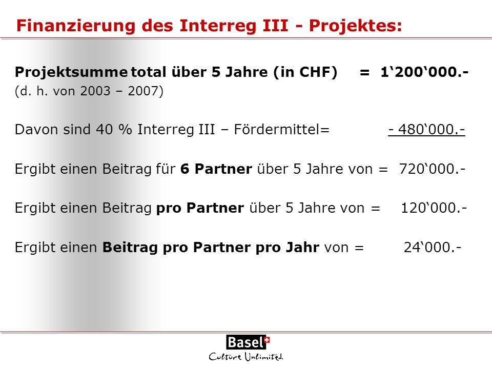 Finanzierung des Interreg III - Projektes: Projektsumme total über 5 Jahre (in CHF)= 1200000.- (d. h. von 2003 – 2007) Davon sind 40 % Interreg III –