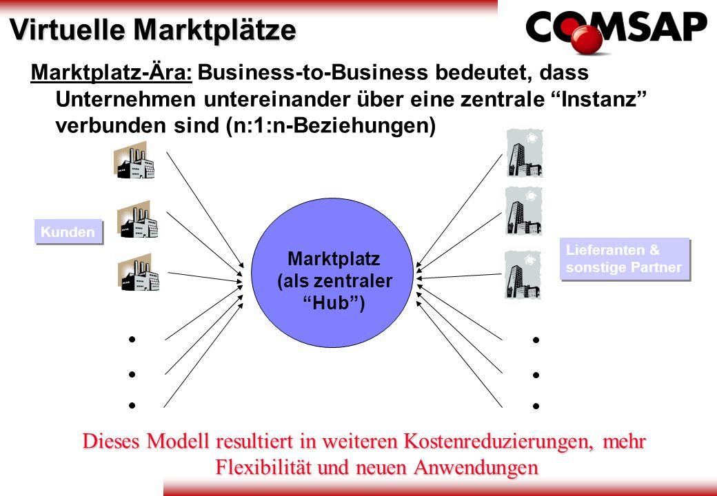Marktplatz (als zentraler Hub) Virtuelle Marktplätze Marktplatz-Ära: Business-to-Business bedeutet, dass Unternehmen untereinander über eine zentrale