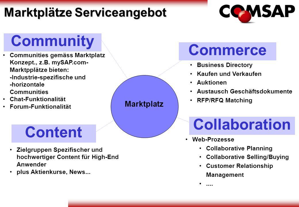 Communities gemäss Marktplatz Konzept., z.B. mySAP.com- Marktpplätze bieten: -Industrie-spezifische und -horizontale Communities Chat-Funktionalität F