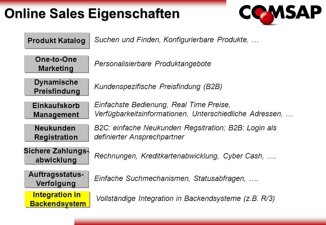 Suchen und Finden, Konfigurierbare Produkte, … Produkt Katalog Personalisierbare Produktangebote One-to-One Marketing One-to-One Marketing Kundenspezi