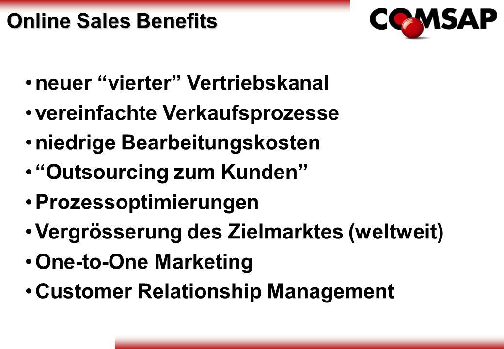 neuer vierter Vertriebskanal vereinfachte Verkaufsprozesse niedrige Bearbeitungskosten Outsourcing zum Kunden Prozessoptimierungen Vergrösserung des Z