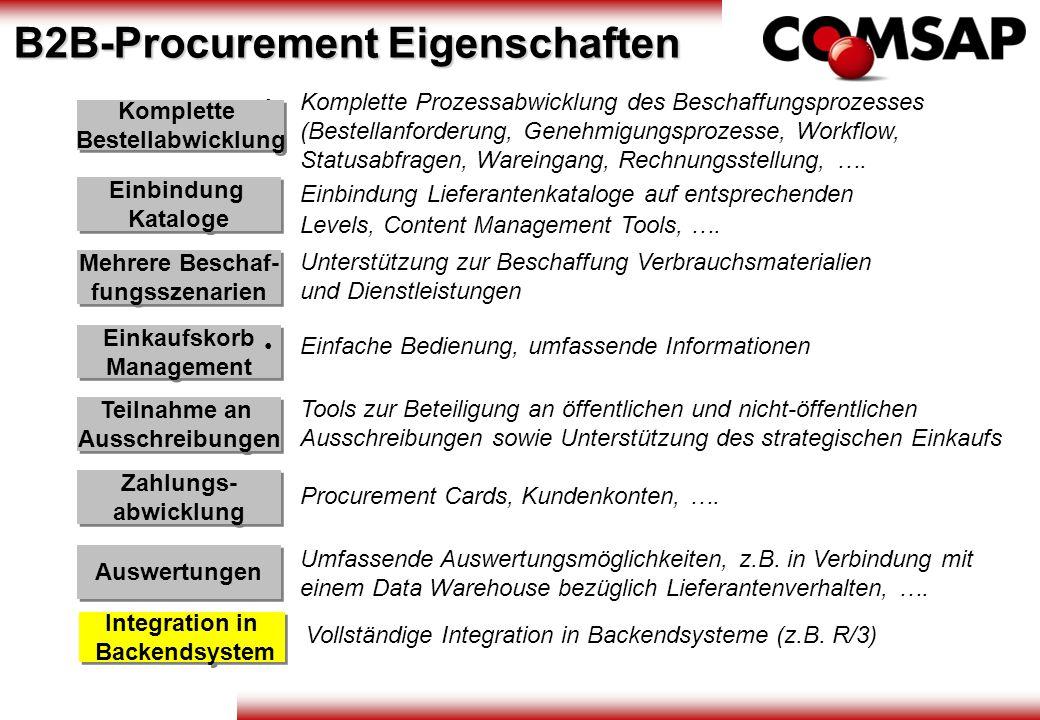 Komplette Prozessabwicklung des Beschaffungsprozesses (Bestellanforderung, Genehmigungsprozesse, Workflow, Statusabfragen, Wareingang, Rechnungsstellu