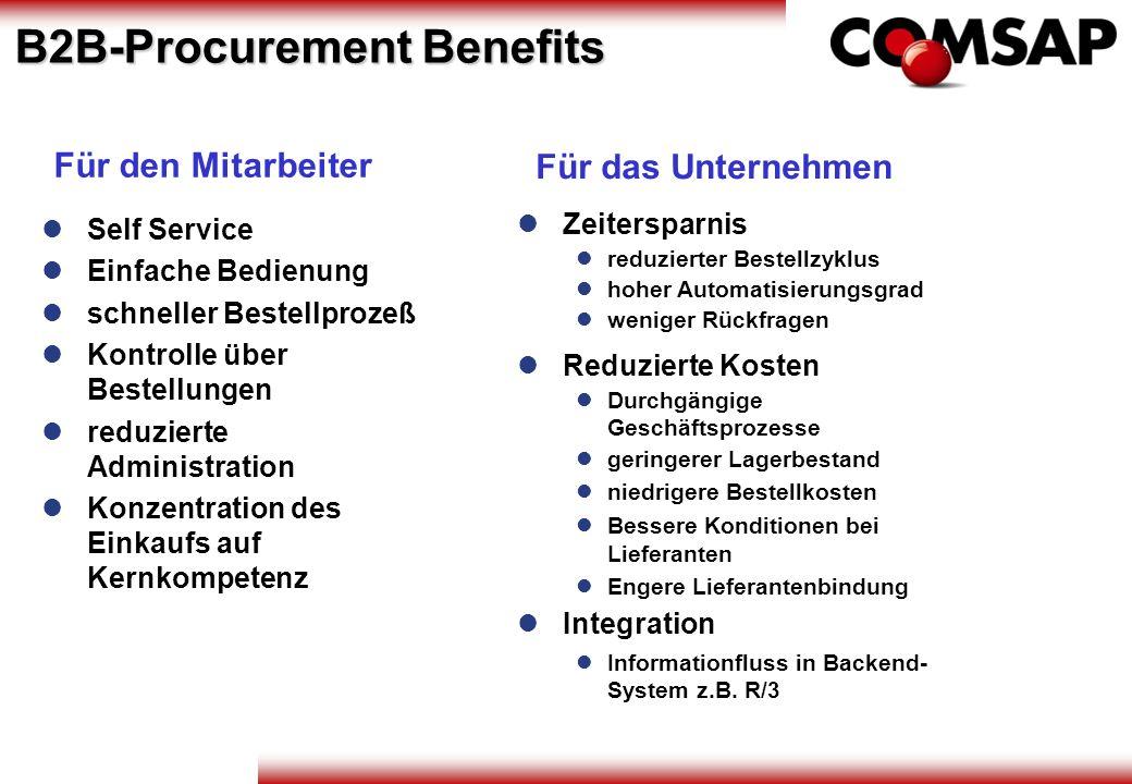 Self Service Einfache Bedienung schneller Bestellprozeß Kontrolle über Bestellungen reduzierte Administration Konzentration des Einkaufs auf Kernkompe