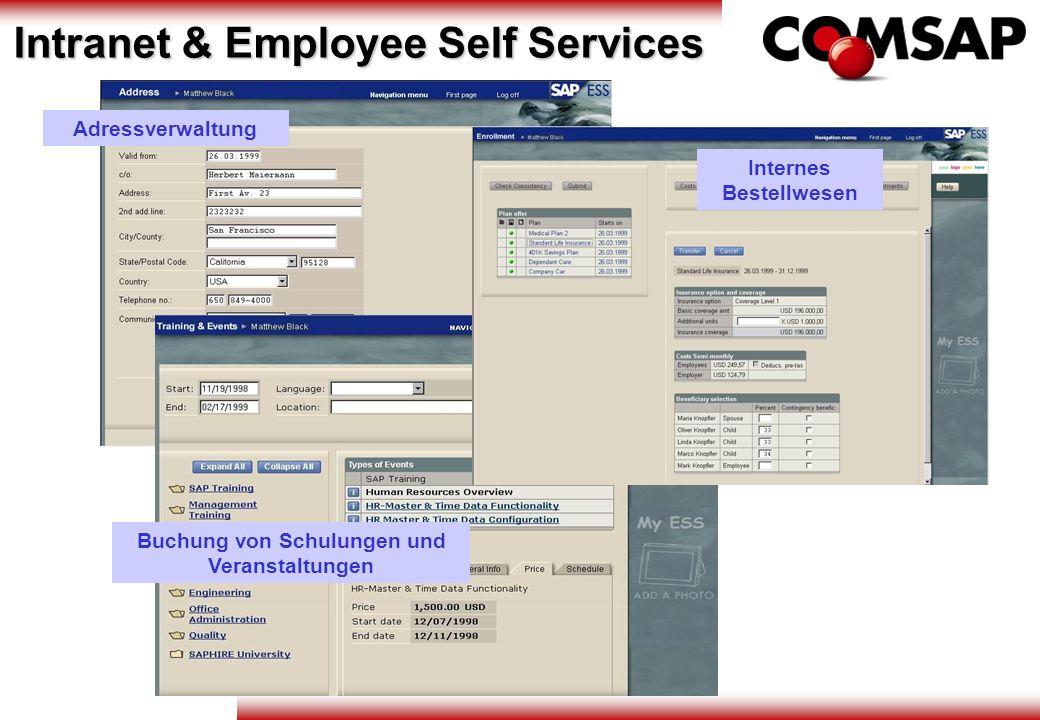 Adressverwaltung Buchung von Schulungen und Veranstaltungen Internes Bestellwesen Intranet & Employee Self Services